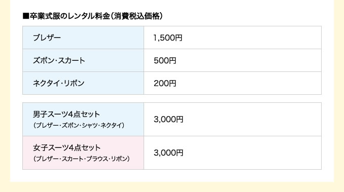 卒業式服のレンタル料金(消費税込価格)